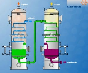 An illustration of the natural gas fractionation process. Graphic courtesy of Keyera Midstream 101 series.